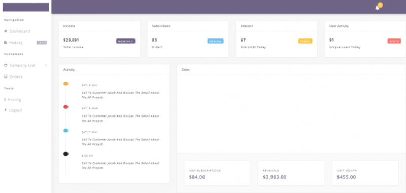 KPI and your Bootstrap Admin Dashboard