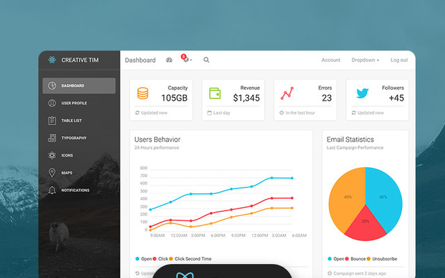 Thumbnail of Light Bootstrap Dashboard React by Creative Tim
